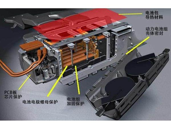 江苏新能源汽车领域